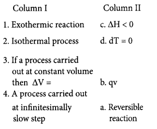 Plus One Chemistry Model Question Papers Paper 1 42
