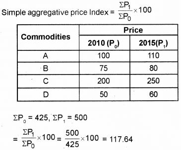 Plus One Economics Improvement Question Paper Say 2018, 3