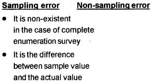 Plus One Economics Model Question Paper 1, 1