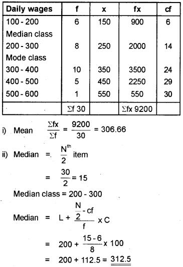 Plus One Economics Model Question Paper 1, 11