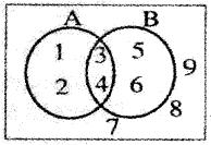 Plus One Maths Model Question Paper 1, 1
