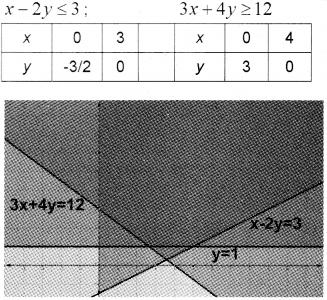 Plus One Maths Model Question Paper 1, 11a