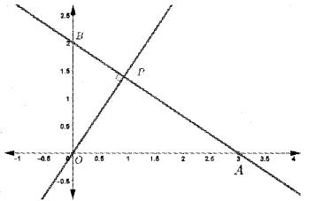 Plus One Maths Model Question Paper 1, 12