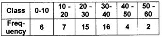 Plus One Maths Model Question Paper 1, 21