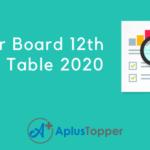 Bihar Board 12th Time Table 2020