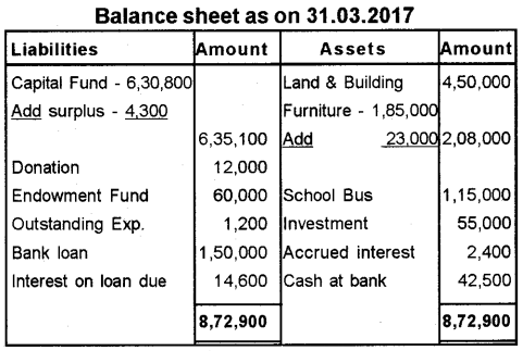 Plus Two Accountancy Previous Year Question Paper March 2018, 17