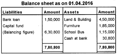 Plus Two Accountancy Previous Year Question Paper March 2018, 18