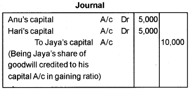 Plus Two Accountancy Previous Year Question Paper March 2018, 5