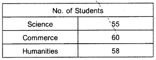 Plus Two Computer Application Previous Year Question Paper March 2017 Q24