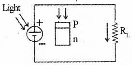 Plus Two Physics Model Question Papers Paper 1, 16