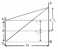 Plus Two Physics Model Question Papers Paper 1, 24