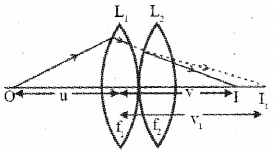 Plus Two Physics Previous Year Question Paper March 2018, 10