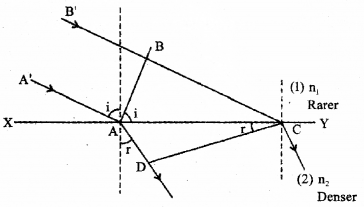 Plus Two Physics Previous Year Question Paper March 2018, 12