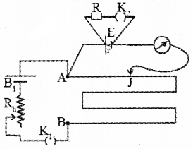Plus Two Physics Previous Year Question Paper March 2018, 23