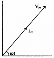 Plus Two Physics Previous Year Question Paper March 2018, 25