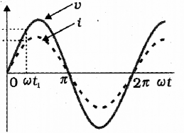 Plus Two Physics Previous Year Question Paper March 2018, 26
