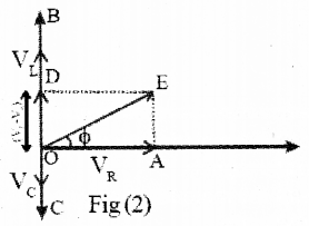 Plus Two Physics Previous Year Question Paper March 2018, 27