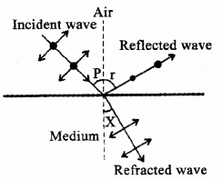 Plus Two Physics Previous Year Question Paper March 2018, 6