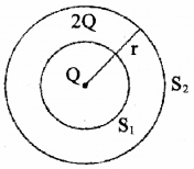 Plus Two Physics Previous Year Question Paper March 2018, 7
