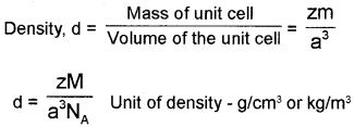 Plus Two Chemistry Notes Chapter 1 The Solid State 19.