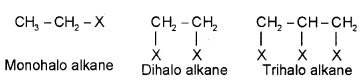 Plus Two Chemistry Notes Chapter 10 Haloalkanes and Haloarenes 1