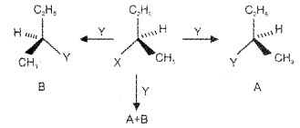 Plus Two Chemistry Notes Chapter 10 Haloalkanes and Haloarenes 19