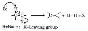 Plus Two Chemistry Notes Chapter 10 Haloalkanes and Haloarenes 20