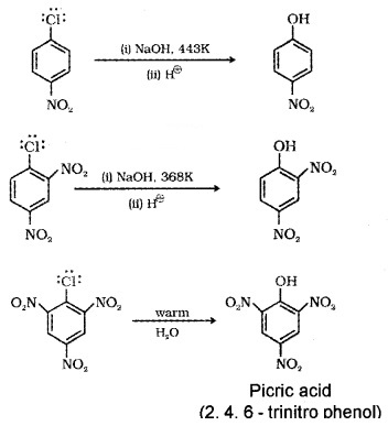 Plus Two Chemistry Notes Chapter 10 Haloalkanes and Haloarenes 25