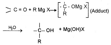 Plus Two Chemistry Notes Chapter 11 Alcohols, Phenols and Ethers 14