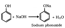Plus Two Chemistry Notes Chapter 11 Alcohols, Phenols and Ethers 21