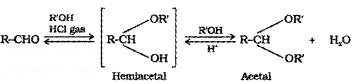 Plus Two Chemistry Notes Chapter 12 Aldehydes, Ketones and Carboxylic Acids 23