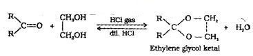 Plus Two Chemistry Notes Chapter 12 Aldehydes, Ketones and Carboxylic Acids 24