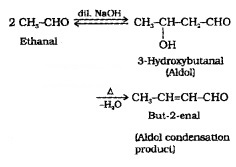 Plus Two Chemistry Notes Chapter 12 Aldehydes, Ketones and Carboxylic Acids 34