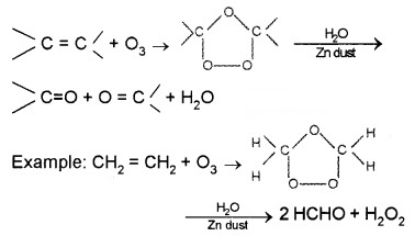 Plus Two Chemistry Notes Chapter 12 Aldehydes, Ketones and Carboxylic Acids 7
