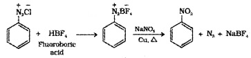 Plus Two Chemistry Notes Chapter 13 Amines 30