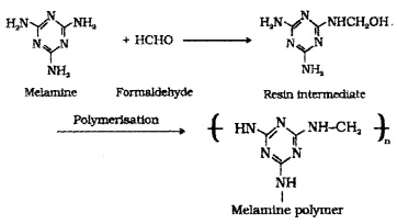 Plus Two Chemistry Notes Chapter 15 Polymers 10