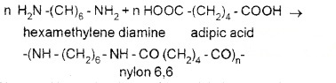 Plus Two Chemistry Notes Chapter 15 Polymers 3