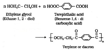 Plus Two Chemistry Notes Chapter 15 Polymers 7