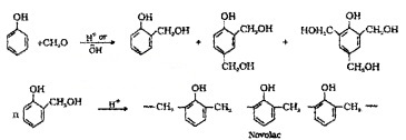 Plus Two Chemistry Notes Chapter 15 Polymers 8