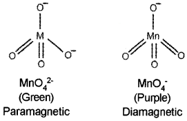 Plus Two Chemistry Notes Chapter 8 The d and f Block Elements 4