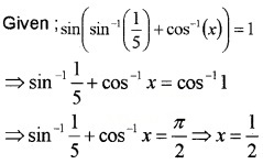 Plus Two Maths Chapter Wise Questions and Answers Chapter 2 Inverse Trigonometric Functions 4M Q2.1