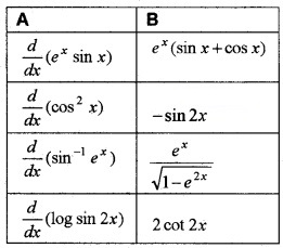 Plus Two Maths Chapter Wise Questions and Answers Chapter 5 Continuity and Differentiability 4M Q11.1