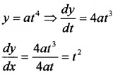 Plus Two Maths Chapter Wise Questions and Answers Chapter 5 Continuity and Differentiability 4M Q9.1