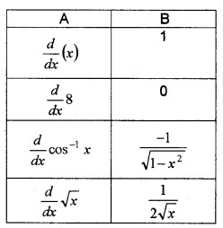 Plus Two Maths Chapter Wise Questions and Answers Chapter 5 Continuity and Differentiability 6M Q9.1