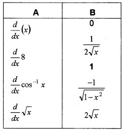 Plus Two Maths Chapter Wise Questions and Answers Chapter 5 Continuity and Differentiability 6M Q9