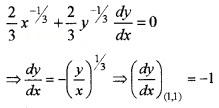 Plus Two Maths Chapter Wise Questions and Answers Chapter 6 Application of Derivatives 4M Q7