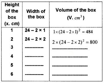 Plus Two Maths Chapter Wise Questions and Answers Chapter 6 Application of Derivatives 6M Q11