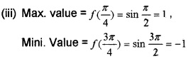 Plus Two Maths Chapter Wise Questions and Answers Chapter 6 Application of Derivatives 6M Q17.2