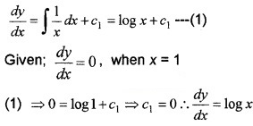 Plus Two Maths Chapter Wise Questions and Answers Chapter 6 Application of Derivatives 6M Q4.1