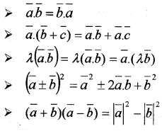 Plus Two Maths Notes Chapter 10 Vector Algebra 10